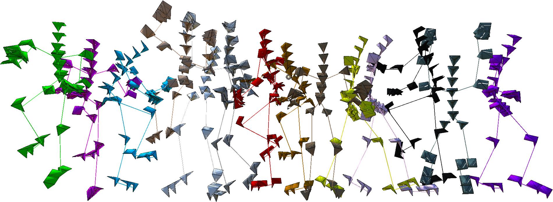 BvhImporterExporter (for Unity 3D)
